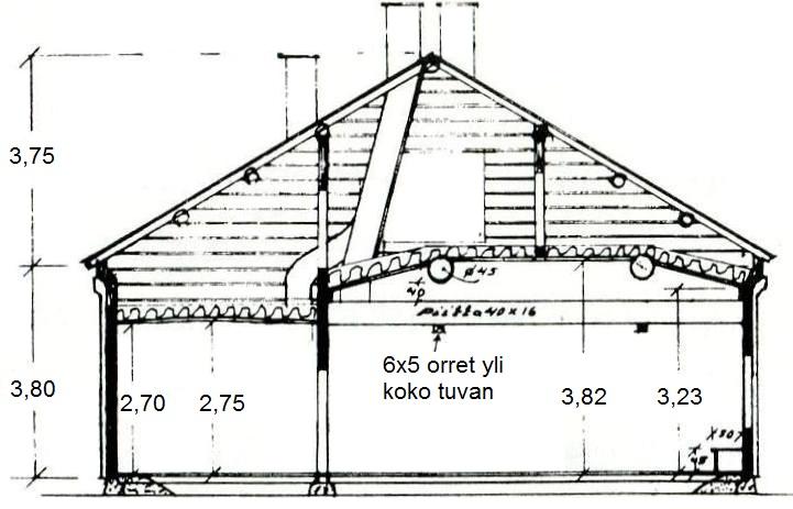 S-P-1024 - Ellantuvan leikkauskuva Jussituvan kohdalta